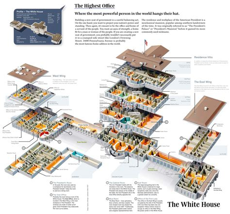 Layout White House | white house tour inside business insider