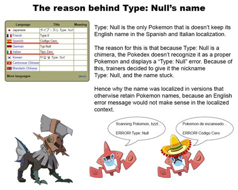 Type Memes - the reason behind type null s name pok 233 mon sun and moon