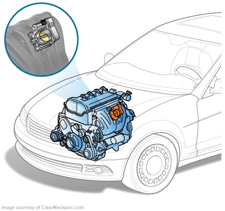 electronic throttle control 2009 acura mdx electronic valve timing signs your throttle body is going bad and what to do