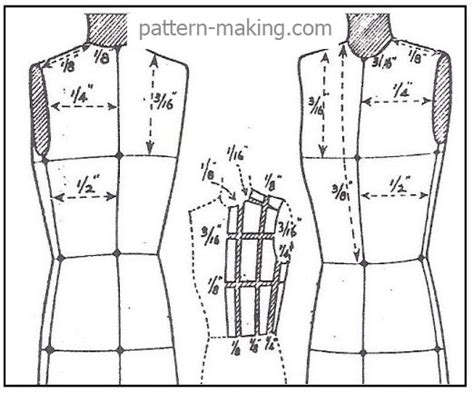 pattern making grading how to grade the dolman sleeve pattern making com