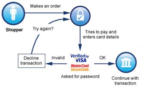 deutsche bank 3d secure mastercard 3d secure verified by visa mastercard securecode