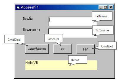 the visual toolbox 60 013408506x learning visual basic บทท 2 การใช งาน toolbox บน visual basic 6 0 2