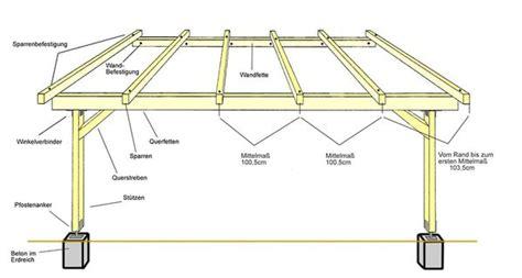 terrassendach selber bauen carport holz selber bauen fe59 hitoiro