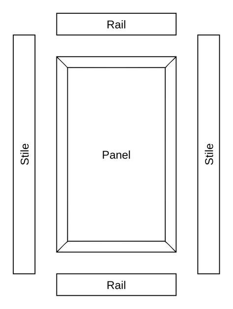 Shaker Cabinet Door Dimensions Cabinet Frame Rail And Stile Dimensions Memsaheb Net
