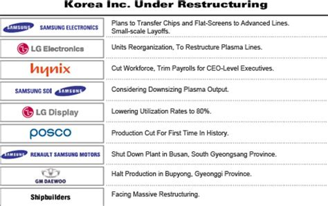 restructuring template company restructuring template free apps