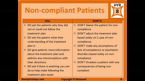 Patient Letter For Non Compliance health is wealth