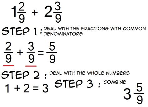 Adding And Subtracting Mixed Numbers With Unlike Denominators Worksheets by How Do You Add Mixed Fractions With Different Denominators