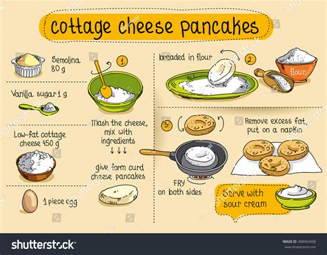 cooking cottage cheese home cooking recipe cottage cheese pancake stock vector