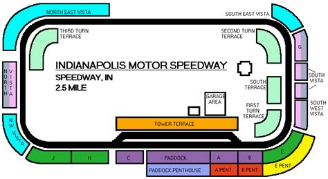 indianapolis motor speedway indianapolis in seating