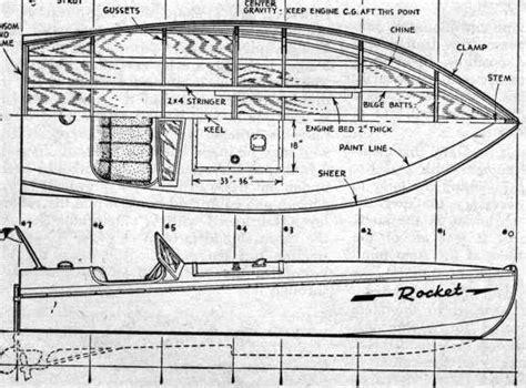 hydroplanes rocket
