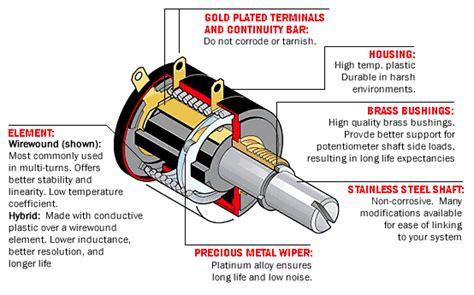 precision resistor construction multi turn precision potentiometer knowledge