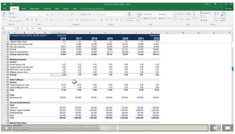 Startup Financial Model Template by E Commerce Startup Financial Model Course Excel Modeling