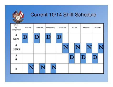 shift pattern generator online schedule templates rotating shift schedule 14 dupont shift