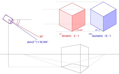 angle for rendering rendering 2 1 isometric angle