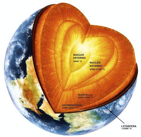 l interno della la terra dinamica in 10 immagini digilands
