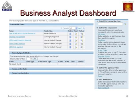 Oracle Business Analyst by Ame In Oracle Hrms Ppt
