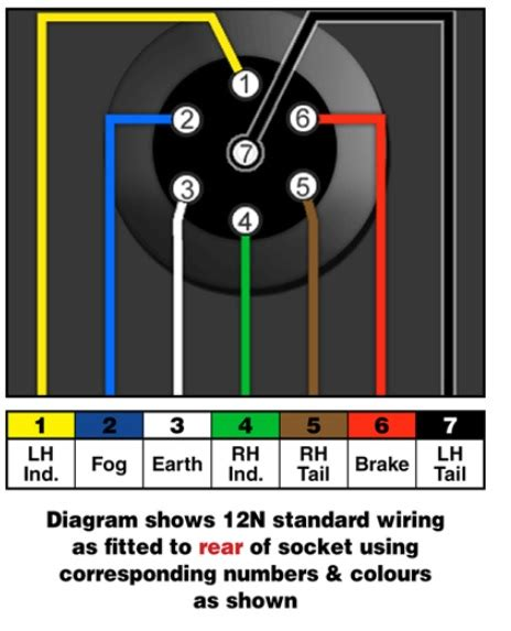 trailer socket wiring diagram new wiring diagram 2018