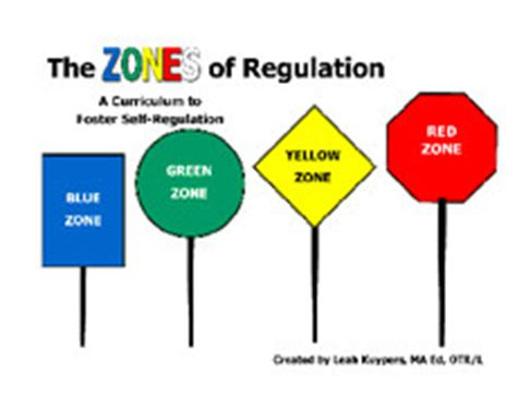 Parent Letter For Zones Of Regulation The Zones Of Regulation Ms Palmer S Classroom Applied Behaviour Analysis Aba In New