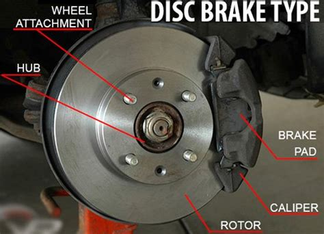 Car Rotor Types by Types Of Brake Pads For Cars Pictures To Pin On