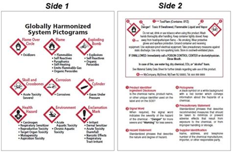 template for wallet sized reference card ghs wallet size reference cards 25 pkg