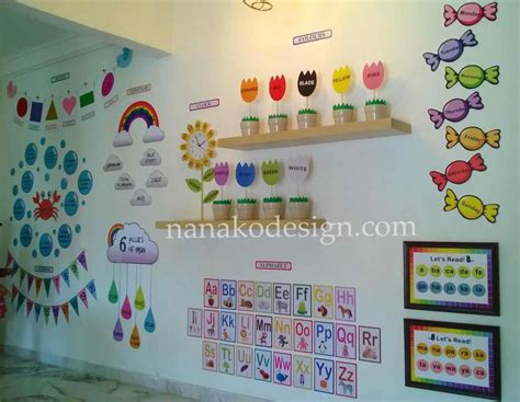 Decorating The Classroom Walls - rhnupollscom home classroom wall decoration ideas decor