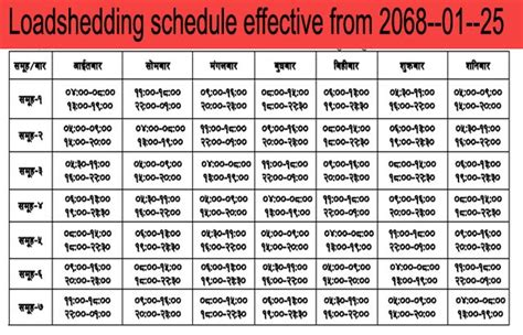 Load Shedding Schedule Nepal by Today Load Shedding Schedule 28 Images Cape Town 2015