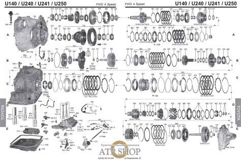 auto body repair training 2004 toyota sienna transmission control lexus toyota corolla transmission rebuild u140e u140f