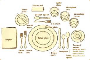 Formal Table Settings Gunter Wilhelm Table Setting Guide
