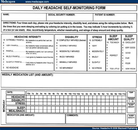 printable migraine diary template 17 best ideas about headache diary on migraine
