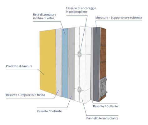 costo cappotto interno al mq cappotto termico prezzi