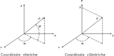 geometria differenziale dispense onde sferiche