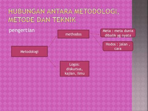 Diskursus Metodologi sri suwanti kebenaran ilmiah dan metodologinya metodologi ilmu pe