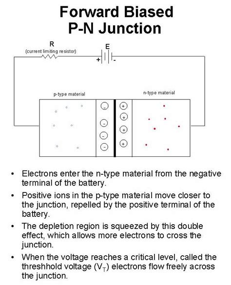 pn junction diode working principle pdf pn junction forward bias 28 images equilibrium forward bias bias applied in a pn junction