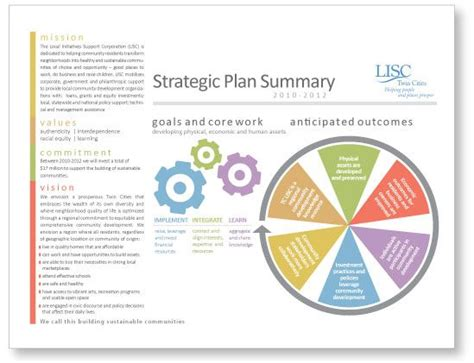 strategic planning report template sle strategic plan infographic strategic planning