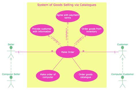Floor Plan Symbols Chart conceptdraw samples software development rapid uml