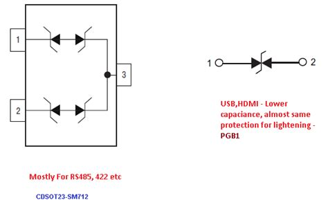 esd diode for usb surge protection regarding esd diode s architecture electrical engineering stack exchange