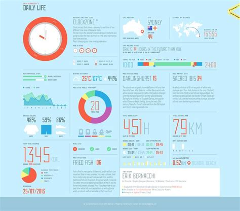 data dashboard template 17 best images about dashboard on icons