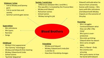themes and quotes in blood brothers gcse blood brothers and a christmas carol quick revision