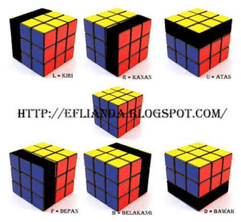 video tutorial bermain rubik 3x3 rumus lengkap cara bermain rubik 3x3x3 kumpulan artikel