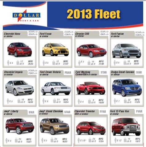 a useful post about car hire fleet lists etc with updates usrentacar co uk 174 car hire usa blog 187 dollar rent a car