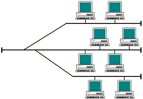 tree topology diagram image gallery tree network