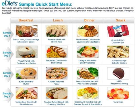 sample meal plan for diabetes mellitus diabetes mellitus education