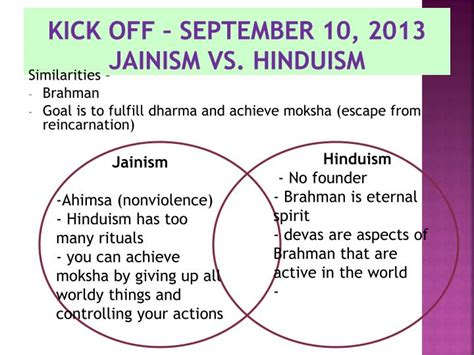 i am so are you how buddhism jainism sikhism and hinduism affirm the dignity of identities and sexualities books ppt kick september 10 2013 jainism vs hinduism