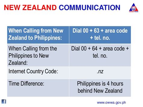 us area code from nz country cozy new zealand