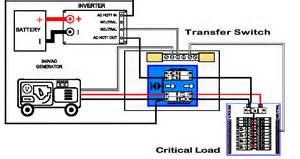 cat d348 transfer switch wiring diagram cat wiring