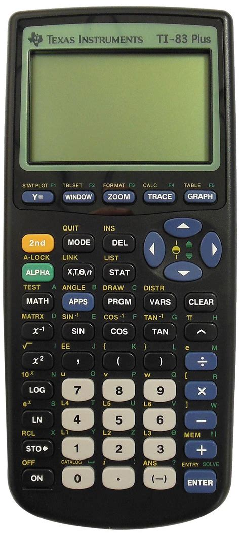instruments ti 83 plus graphing calculator used