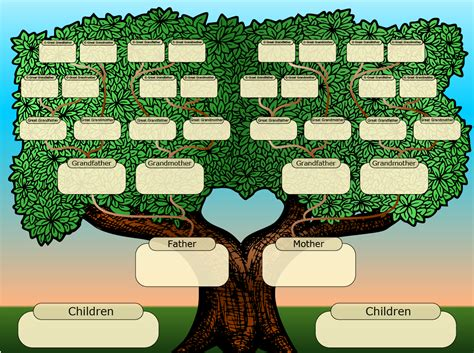 template of a family tree family tree template family tree template ancestry