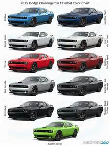 2015 dodge challenger colors hell cat color autos post