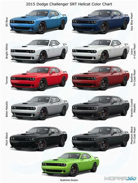 2015 dodge challenger colors dodge charger 2014 colors html autos weblog