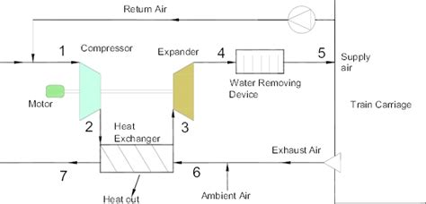 air conditioning schematic diagram free wiring